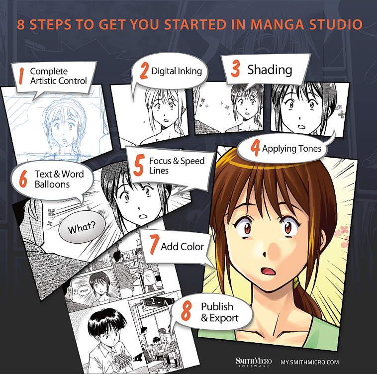 8_Steps_to_Creat_Manga_Infographic_Typo_Fix.png