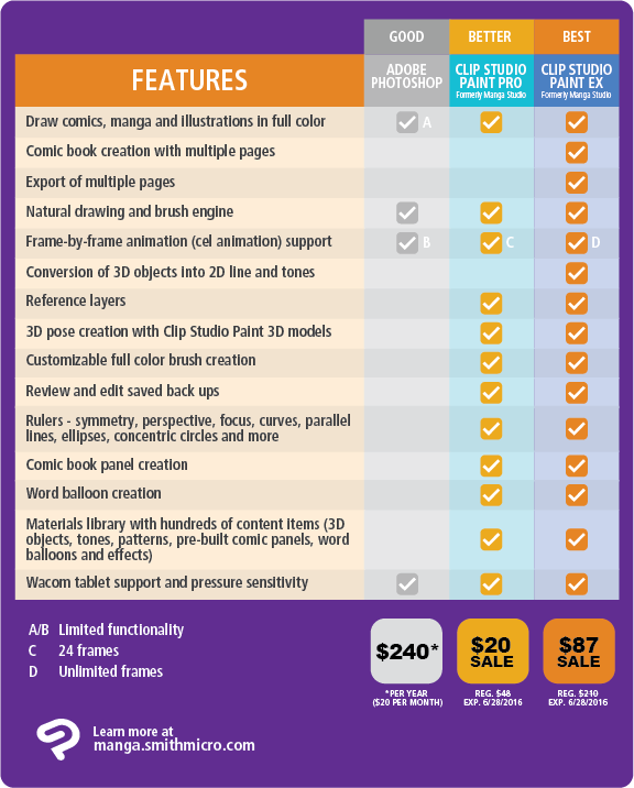 ClipStudioPaint-Good-Better-Best-Comparisson-Chart-SALE-R3V1-1.png